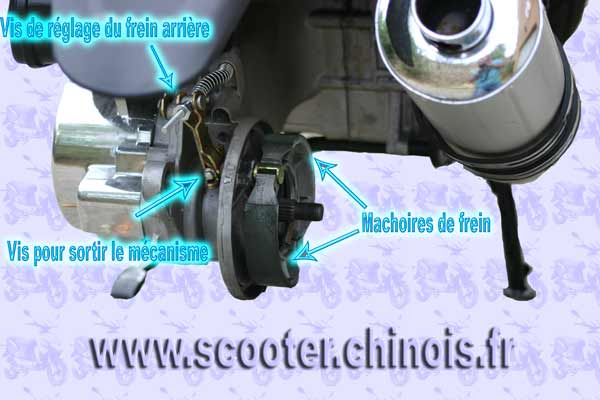 Probleme frein arriere scooter